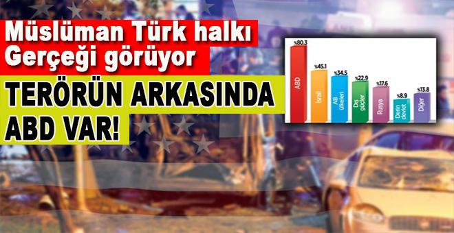 Müslüman Türk halkı gerçeği görüyor; Terörün arkasında ABD var!