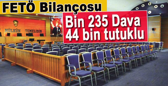 FETÖ bilançosu: Bin 265 dava, 44 bin tutuklu!