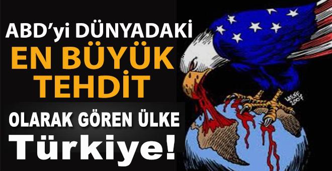 ABD'yi en büyük tehdit olarak gören ülke Türkiye!