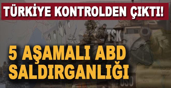 """""""Türkiye kontrolden çıktı... """""""