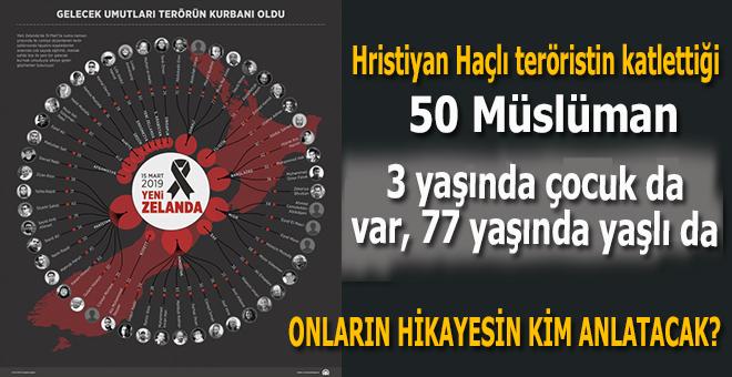 Hristiyan Haçlı terörünün katlettiği 50 Müslüman'ın hikâyesini kim anlatacak?