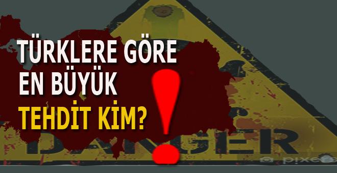 Türkiye için en büyük tehdit kim?