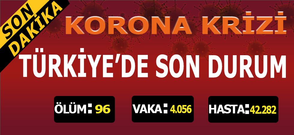 Türkiye'de son durum...