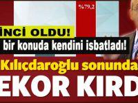 Kılıçdaroğlu, bir konuda öne geçti!