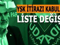 YSK, Hüda-Par'ın itirazını kabul etti!