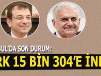 İstanbul'da son durum; Geçersiz oyların sayımında fark gittikçe kapanıyor!