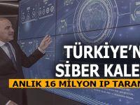 Türkiye'nin siber kalesi; Anlık 16 milyon IP taranıyor...